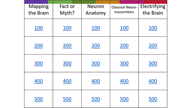 Brain Basics Quiz showing subject and point category.