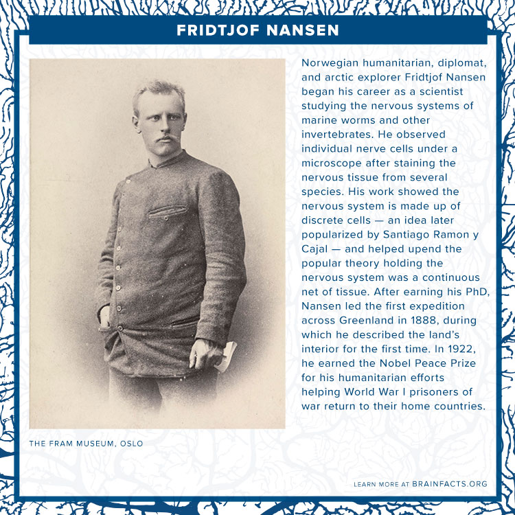 Fridtjof Nansen brain byte