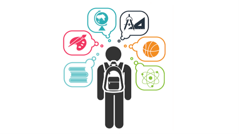 Universal silhouette of teenager with a backpack; thought bubbles surround its head.
