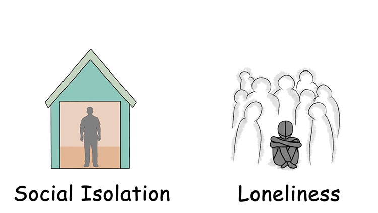 Social Isolation and loneliness thumbnail